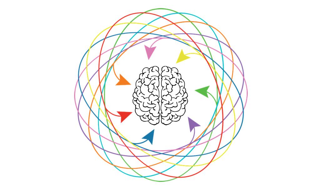 symbole des intelligences multiples